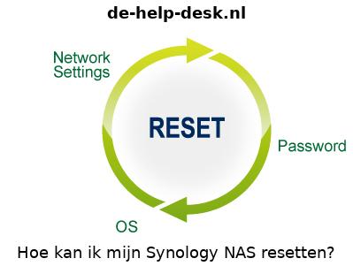 Synology NAS resetten